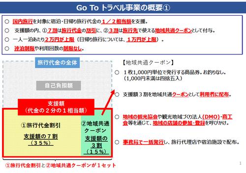 goto_travel_1