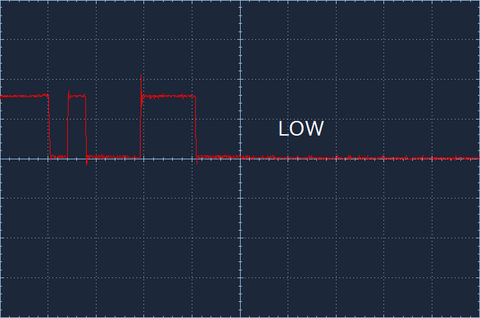 STM32後端LSB0-1