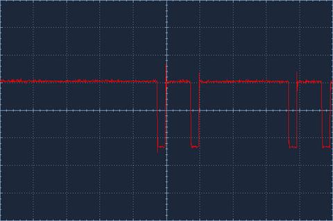 AVR波形