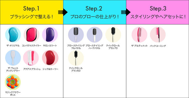 step_pc