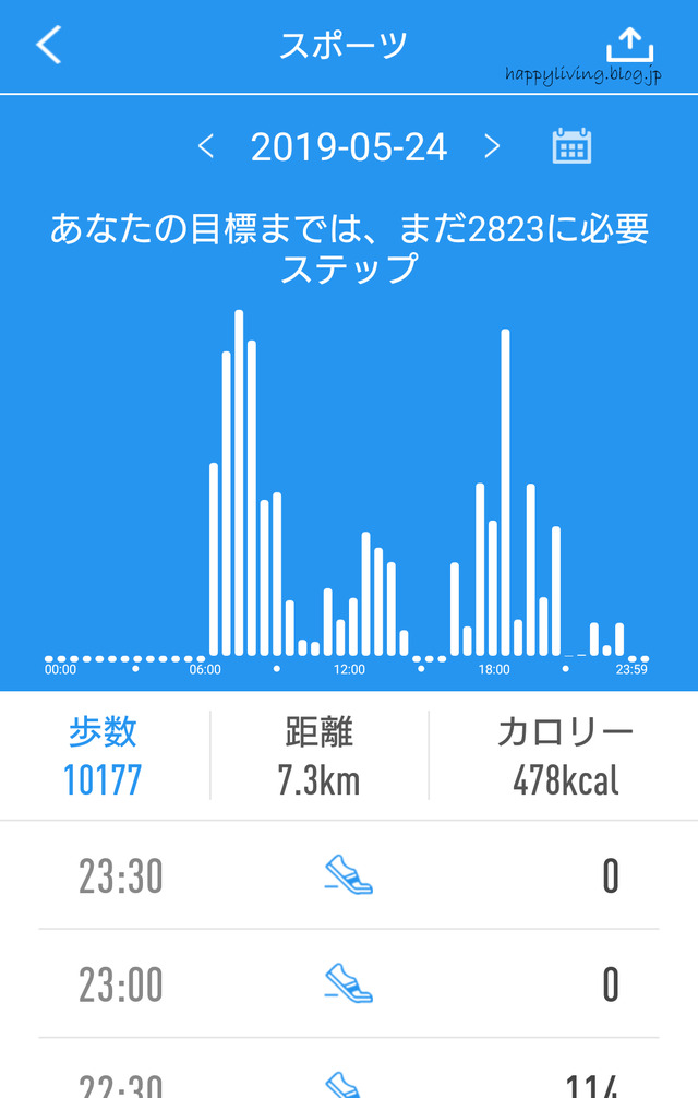スマートウォッチ 安い おすすめ シンプ android iPhone (7)
