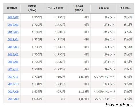 楽天モバイル 携帯代 格安スマホ 料金 (2)