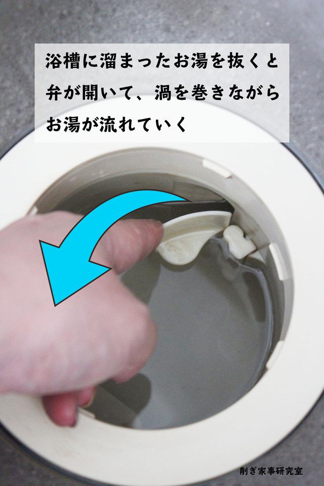 お風呂排水口2