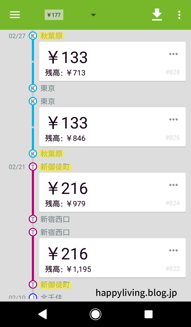 削ぎ活 Suica 履歴 交通費 申告 (7)
