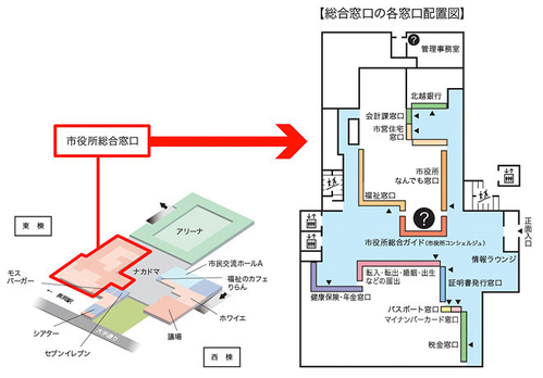 長岡市ワンストップサービス