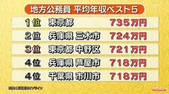 3月19日TVタックル