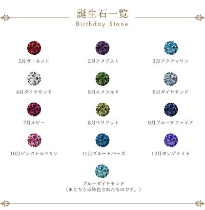 birthday_stone-e1522117721425