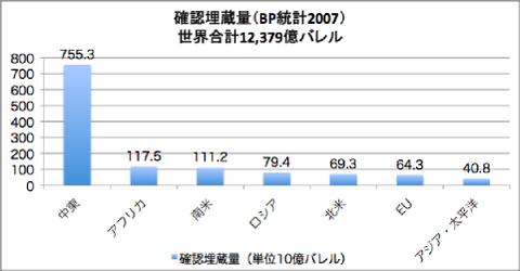 oil20110605-4