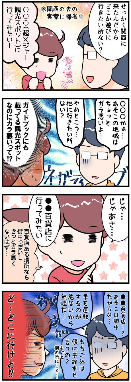 関西の観光スポット完成