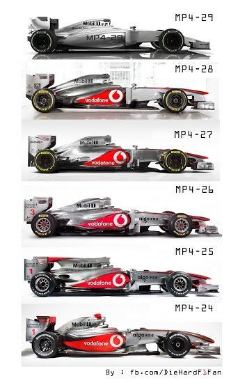 DHF1F Mclaren Comparison Side By Side