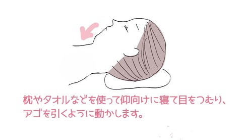 首のこり 解消方法 NHKガッテン 3