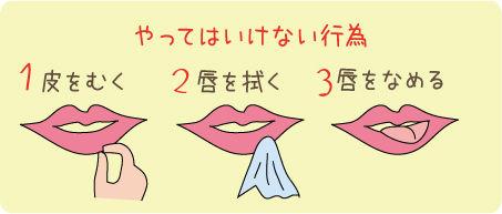 NHKあさイチ! 唇の荒れカサカサ 正しい唇ケア