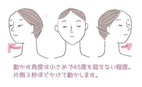 首のこり 解消方法 NHKガッテン 1