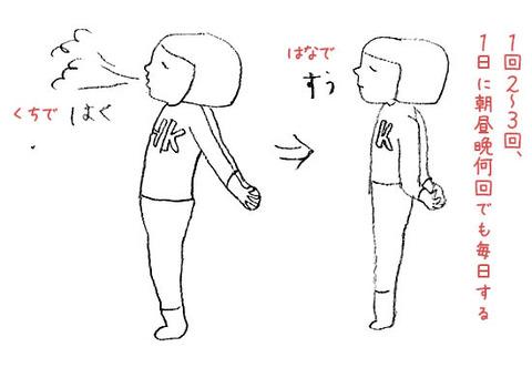 NHKガッテン 呼吸深くする方法 効果