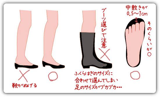 足裏の痛み 親指のつけ根 原因 解消 NHKあさイチ 3