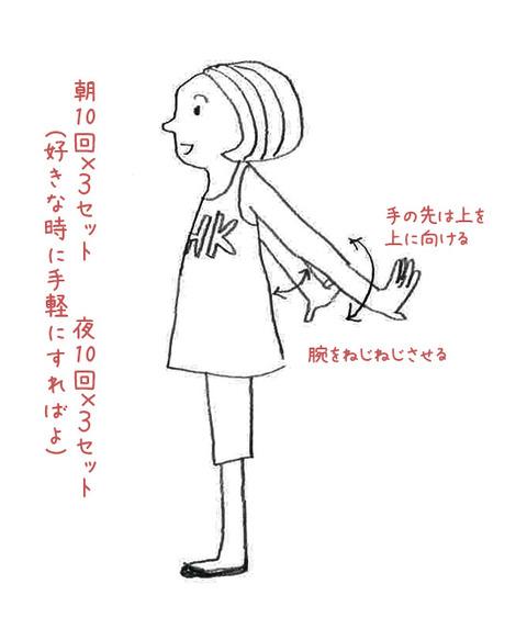 NHKあさイチ 二の腕たるみ痩せ解消方法 鍛え方
