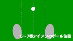 ミドルアイアンのボール位置