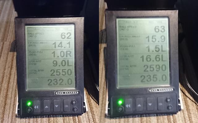 G57ドライバーの弾道データ
