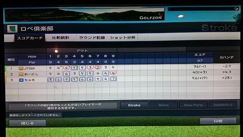 ゴルフバーのスコア