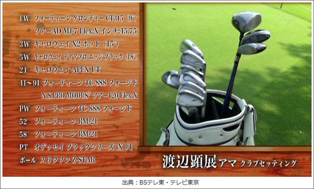 ゴルフ侍・渡辺顕展さんのクラブセッティング