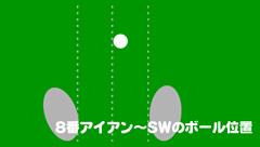ショートアイアンのボール位置