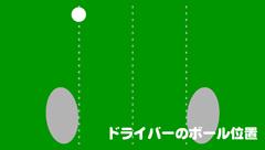 ドライバーのボール位置