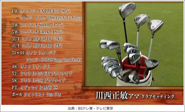 ゴルフ侍、川西正敏さんのクラブセッティング