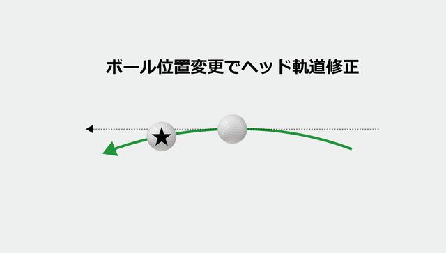 ボール位置変更でヘッド軌道修正