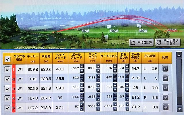 ムジークオンザスクリュー7Wの弾道データ