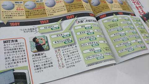 週刊ゴルフダイジェストのボール特集