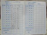 川崎リバーサイドゴルフ場のスコアカード