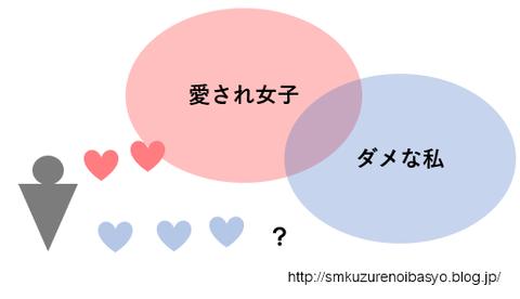 love_reason