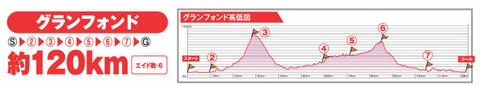 course1-2
