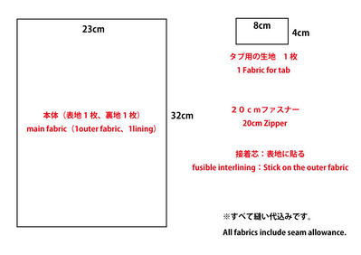 フラットポーチの型紙