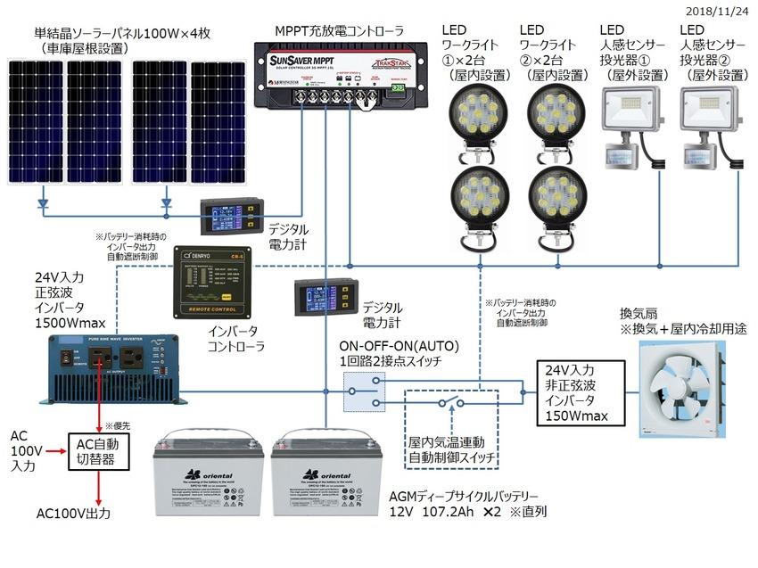 solar_b