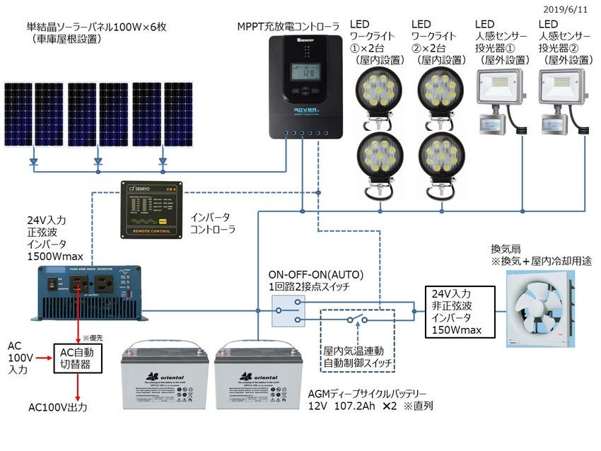 solar_a