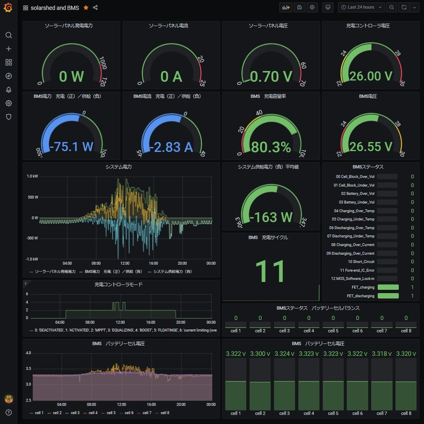 solarshed_and_BMS