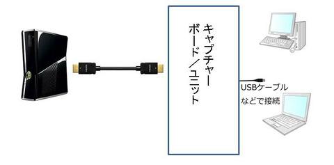 接続イメージ2