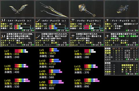 ギアオルグ武器