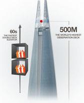 第2ロッ○ワールドタワー