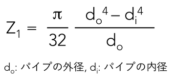 z1-formula