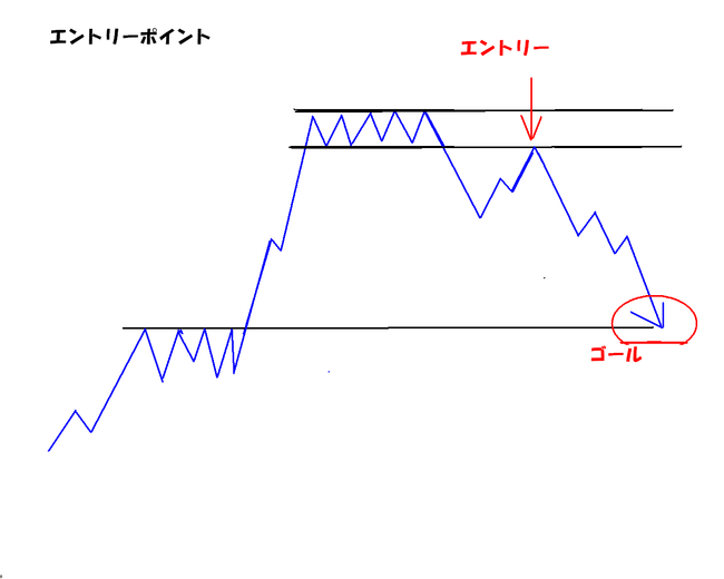 eurjpyfxf-m30-forex-com-japan