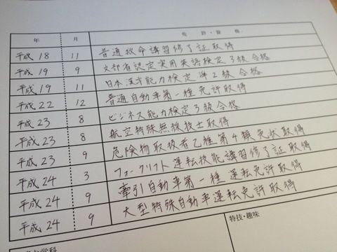 漢字 2年の漢字 : 働きたくないでござる : 履歴書 ...