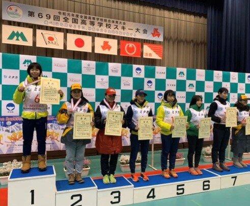広田・山本インターハイアルペンスキー2020.2.7