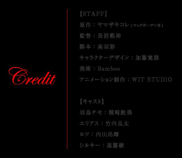 credit_pc