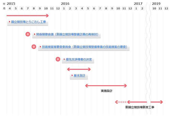 timetable_0331-02.png
