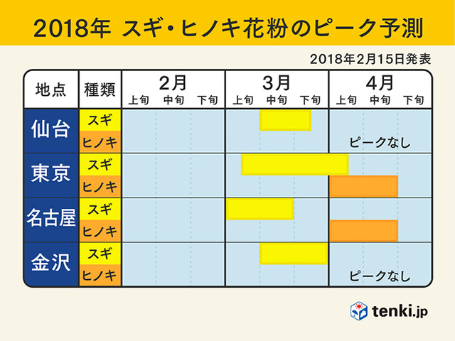 tenki-pollen-expectation-image-20180215-05