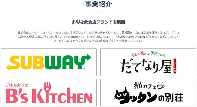 agcorp.jp_