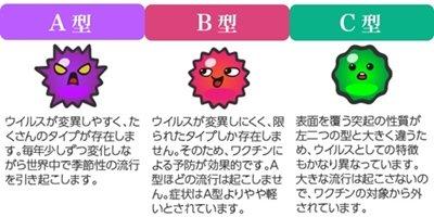 influenza_virustype1-horz