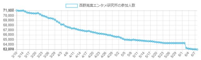 2021-06-09_11h12_14